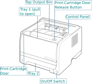 hp laserjet p2035 toner instructions