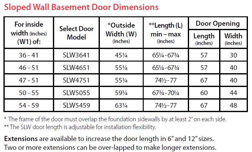 bilco door installation instructions